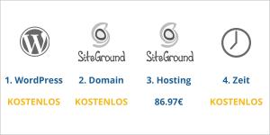 Preis Website WordPress Domain Kostenlos