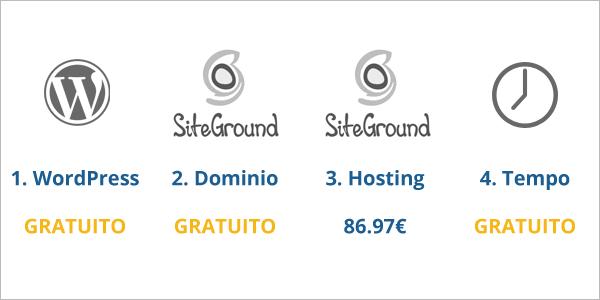 Prezzo Sito Web WordPress Dominio Gratuito