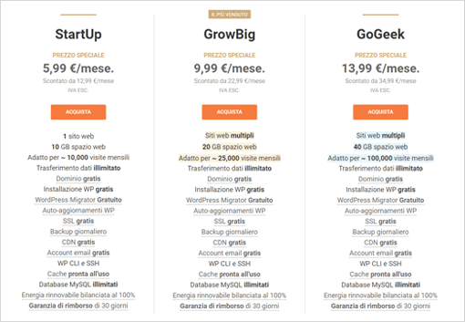SiteGround Hosting WordPress Prezzi